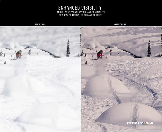 Enhanced Visibility Prizm Lens
