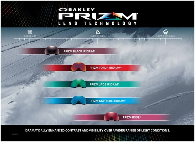 Oakley Prizm Lens Technology